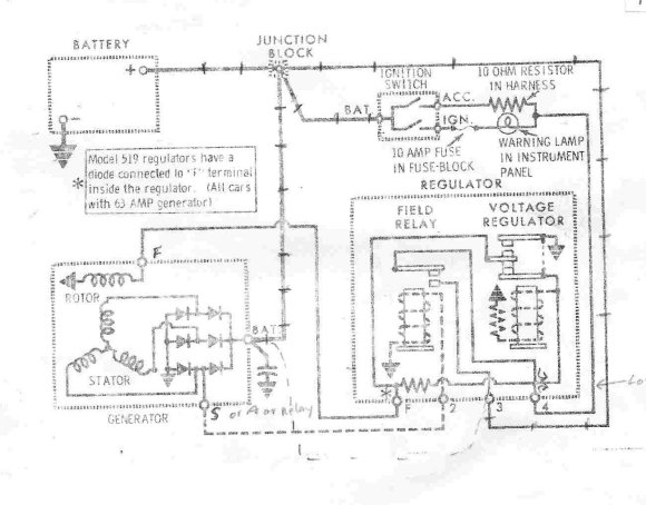 here is the wiring diagram to convert generator to alternator doug